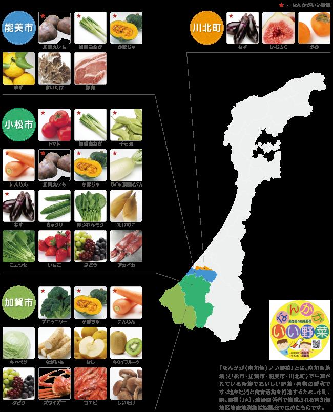 野菜分布図